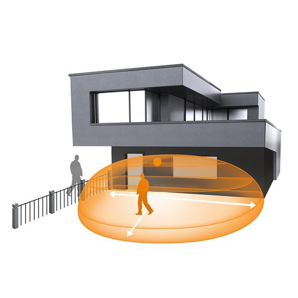 Rörelsevakt iHF 3D