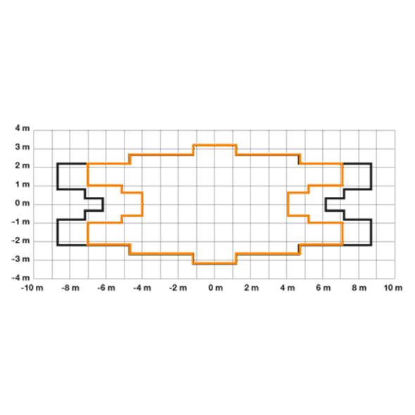 detektering radiellt och tangentiellt för IS 345