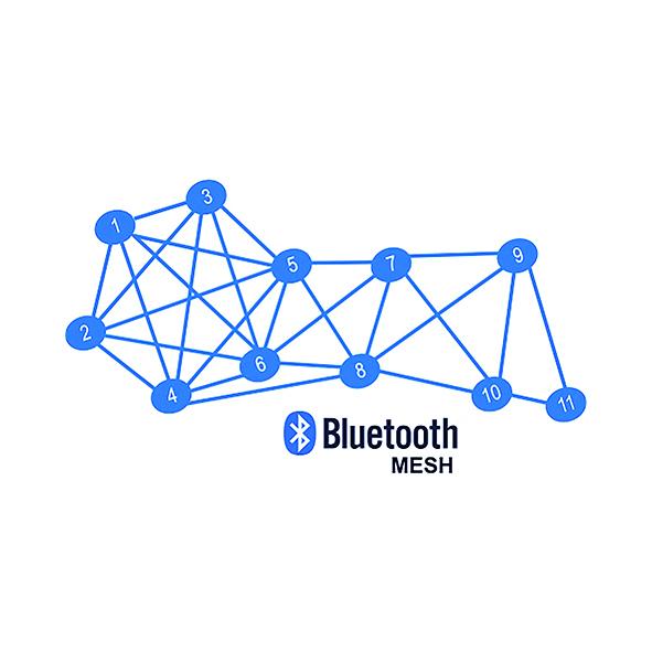 Armaturerna sammankopplas med varandra via Bluetooth med mesh-teknik